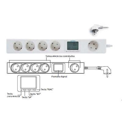 calculateur d'énergie et de CO²