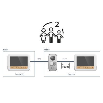 Fonctionnement en mode 2 famille pour l'interphone vidéo Bamboo view