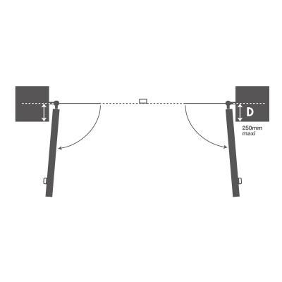 Angle d'ouverture de la motorisation de portail battante Orane 400