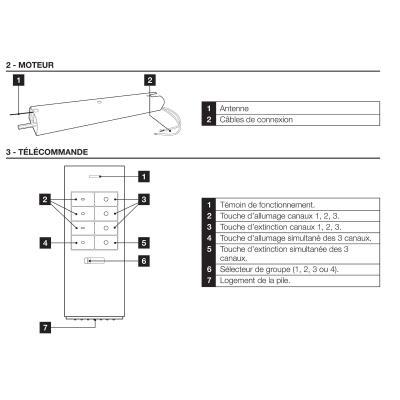 Description du moteur et de la télécommande du moteur de volet battant Thomson