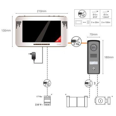 Plan de montage de l'interphone Extel Mika