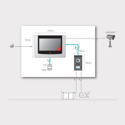 Principe de fonctionnement du visiophone Extel Levo