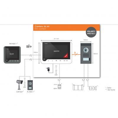 Visiophone Extel Ice 2 écrans