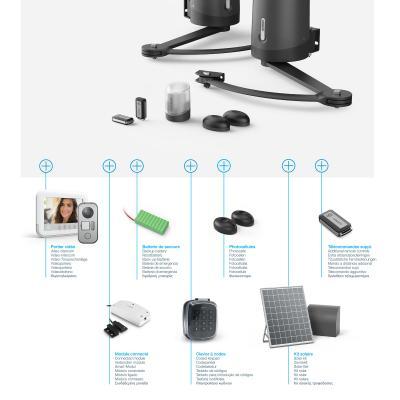 Accessoires compatibles avec la motorisation ORANE 510