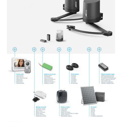 Liste des accessoires compatibles avec la motorisation Avidsen ORANE 410