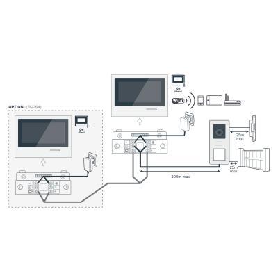 Schéma de branchement du visiophone Thomson Smart Braket