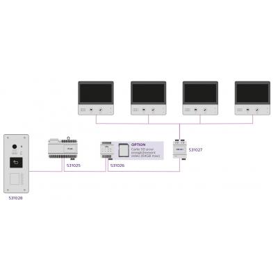 Schéma de principe du Visiophone Philips Welcome Hive Pro