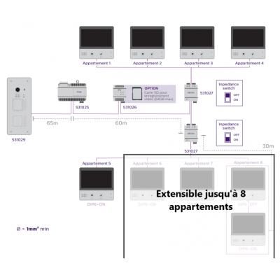 Schéma de Branchement du Visiophone Philips Welcome Hive Pro