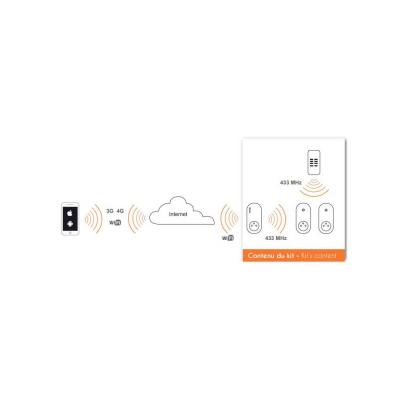 Principe de fonctionnement de la prise télécommandée Extel 763214