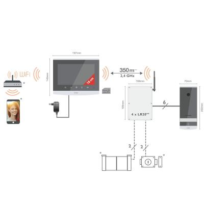 Schéma de branchement du visiophone connecté sans fil Extel Wave