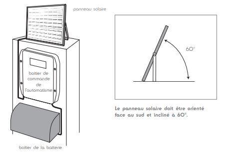 Comment et où positionner le kit solaire
