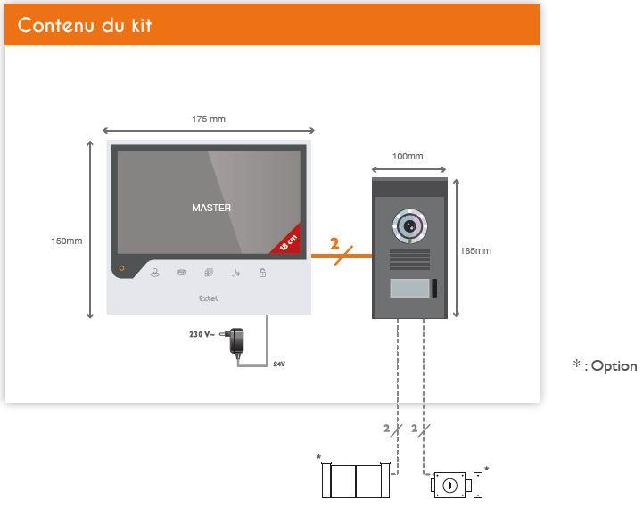 Schéma visiophone Connect