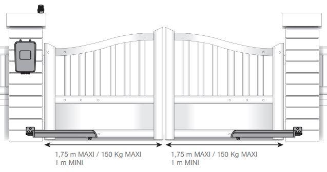 Dimension portail pour motorisation V350