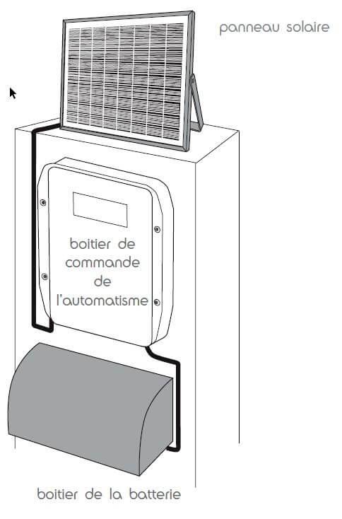 Panneau solaire pour V350