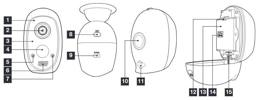 Fonction de la caméra IP Thomson Lens 150