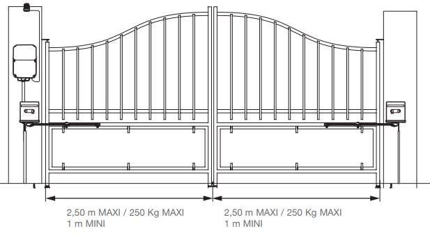 Dimmension max du portail avec la motorisation b250