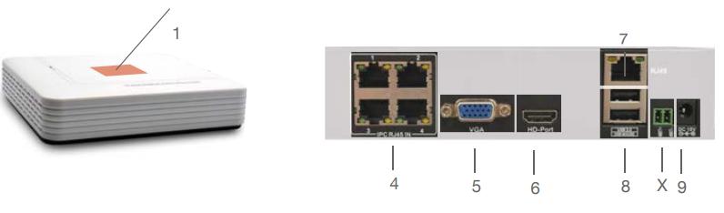 Ovision connecteur