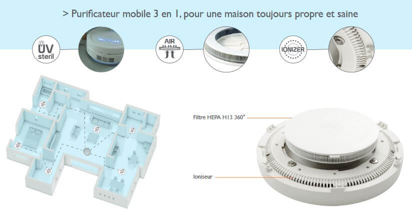 Purificateur aspirateur : UV, filtration d'air, ionizer