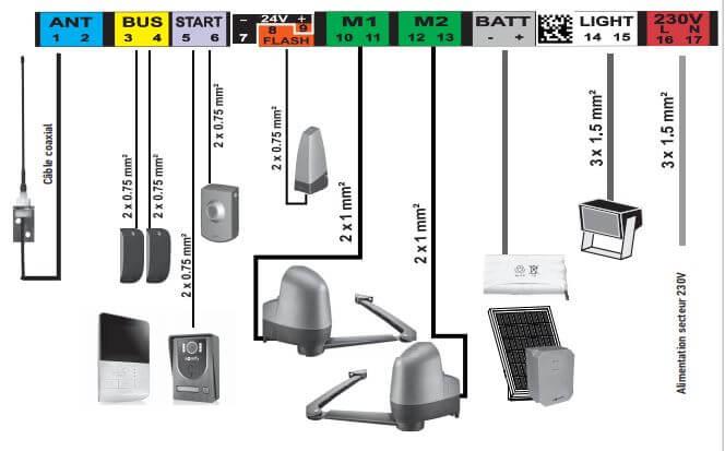 Schéma électrique somfy SGA 4100