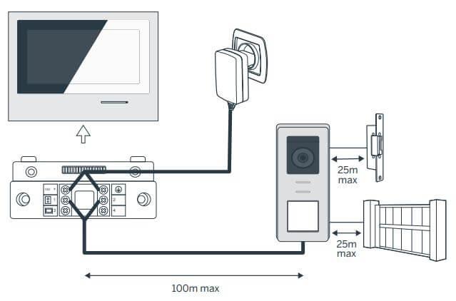 Installation simple smart braket 2