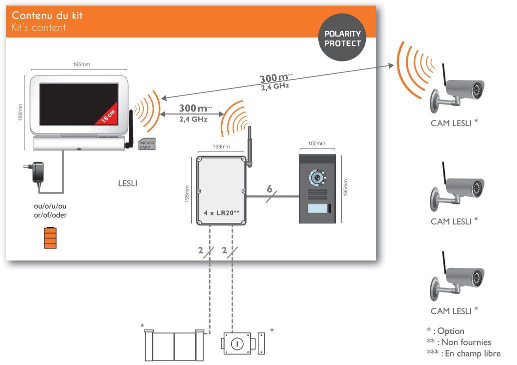 Schéma de fonctionnement de l'interphone sans fil avec piles