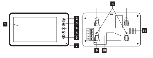 Visiophone 2