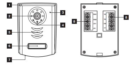 Visiophone 3