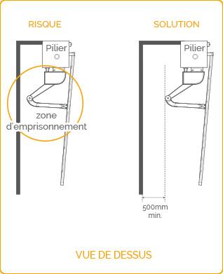 Installation motorisation de portail - Fixation bras articulés