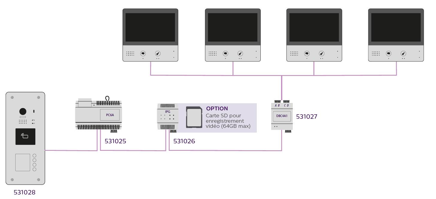 Schéma d'installation d'un interphone pour 4 appartements
