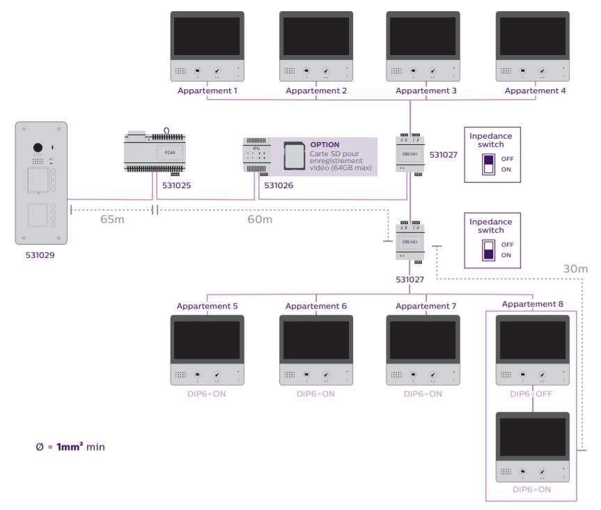 Schéma installation 8 interphones pour immeubles